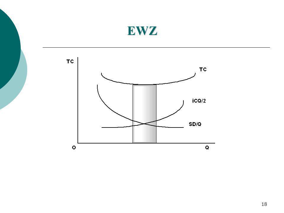 EWZ 18