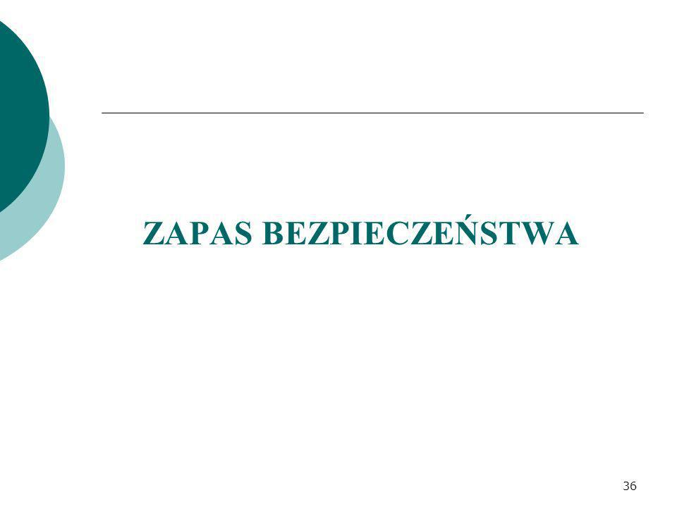 ZAPAS BEZPIECZEŃSTWA 36