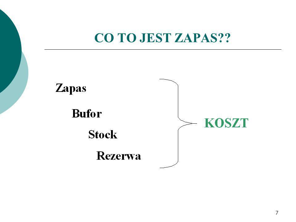 CO TO JEST ZAPAS?? 7