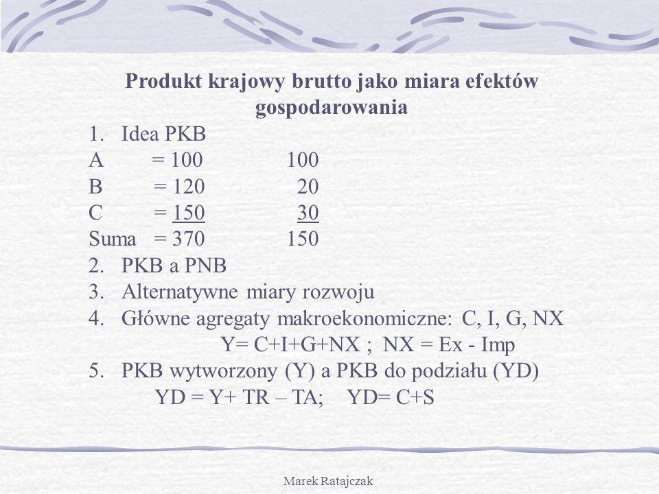 Marek Ratajczak Produkt krajowy brutto jako miara efektów gospodarowania 1.Idea PKB A = 100100 B = 120 20 C = 150 30 Suma = 370150 2.PKB a PNB 3.Alter