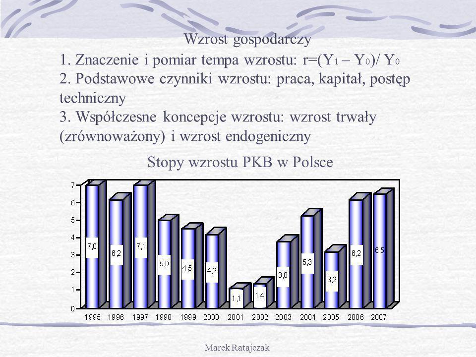 Marek Ratajczak Wzrost gospodarczy 1. Znaczenie i pomiar tempa wzrostu: r=(Y 1 – Y 0 )/ Y 0 2. Podstawowe czynniki wzrostu: praca, kapitał, postęp tec