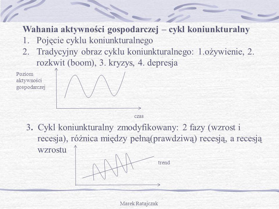 Marek Ratajczak Wahania aktywności gospodarczej – cykl koniunkturalny 1.Pojęcie cyklu koniunkturalnego 2.Tradycyjny obraz cyklu koniunkturalnego: 1.oż