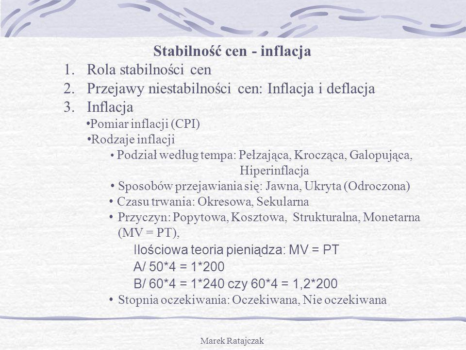 Marek Ratajczak Stabilność cen - inflacja 1.Rola stabilności cen 2.Przejawy niestabilności cen: Inflacja i deflacja 3.Inflacja Pomiar inflacji (CPI) R