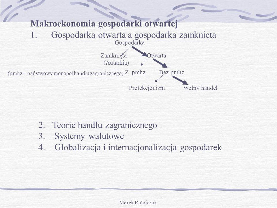 Marek Ratajczak Gospodarka Zamknięta Otwarta (Autarkia) Z pmhz Bez pmhz Protekcjonizm Wolny handel Makroekonomia gospodarki otwartej 1. Gospodarka otw