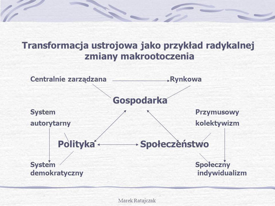 Marek Ratajczak Transformacja ustrojowa jako przykład radykalnej zmiany makrootoczenia Centralnie zarządzana Rynkowa Gospodarka System Przymusowy auto