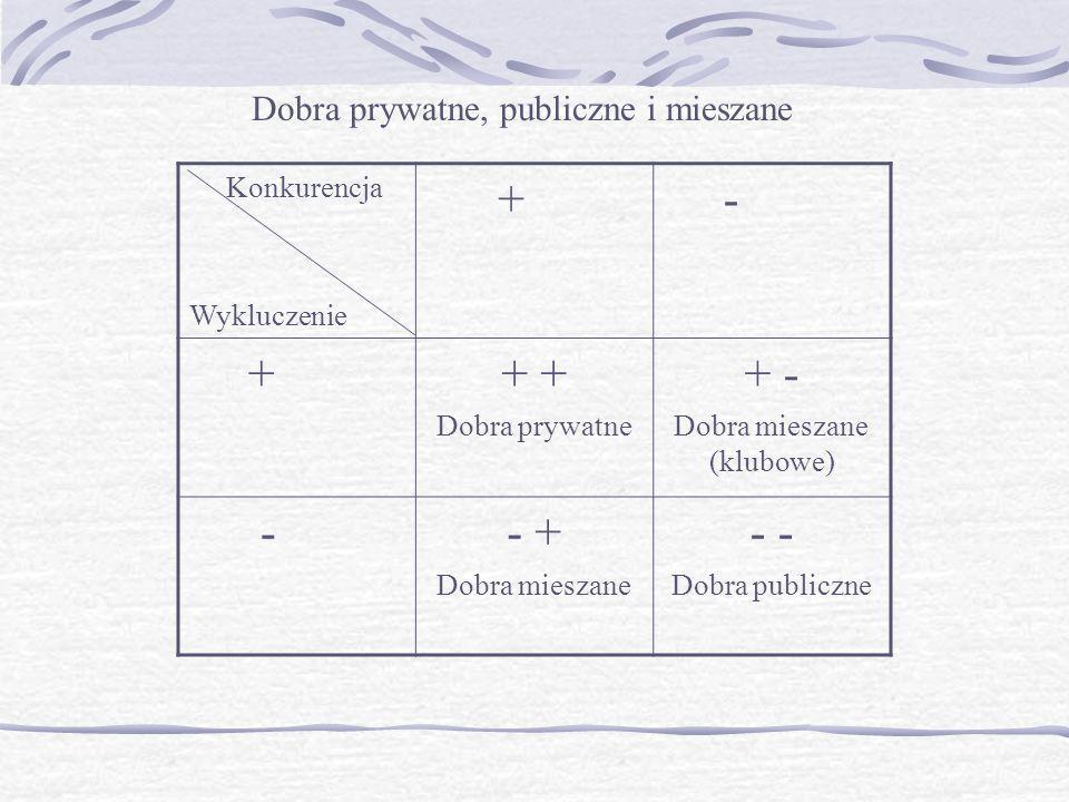 Marek Ratajczak Koszty i konsekwencje inflacji: Złudzenie inflacyjne (iluzja pieniądza) Drenaż podatkowy i podatek inflacyjny Koszty zdzieranych zelówek Koszty zmienianych jadłospisów (menu) Konsekwencje społeczne Spekulacja (a inwestycje) Walka z inflacją: Jak walczyć.