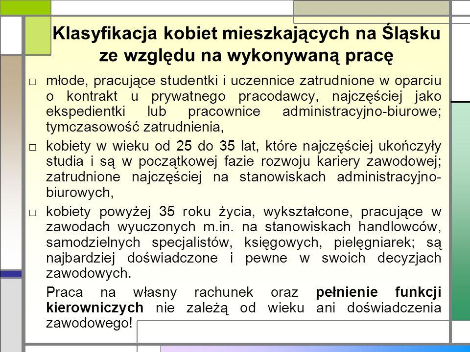 Klasyfikacja kobiet mieszkających na Śląsku ze względu na wykonywaną pracę młode, pracujące studentki i uczennice zatrudnione w oparciu o kontrakt u p