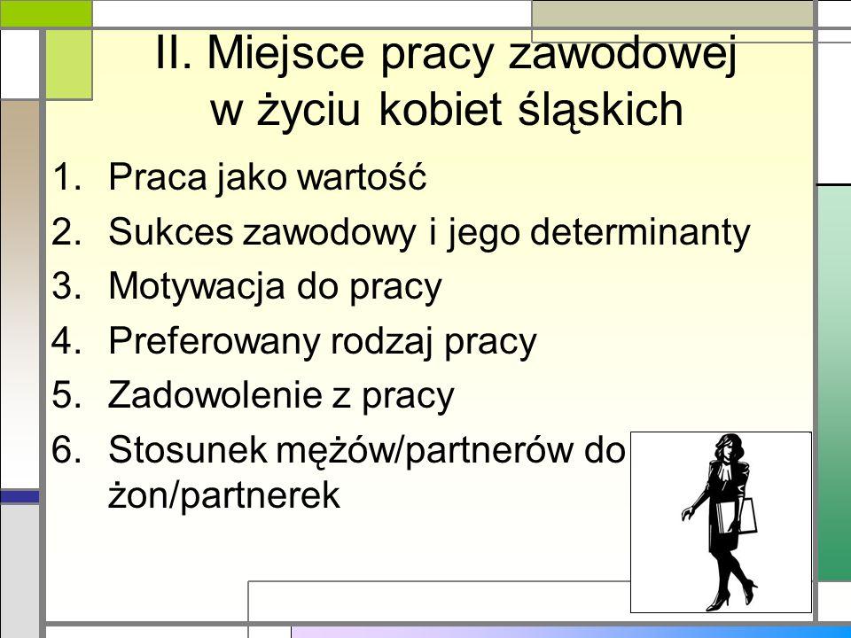 II. Miejsce pracy zawodowej w życiu kobiet śląskich 1.Praca jako wartość 2.Sukces zawodowy i jego determinanty 3.Motywacja do pracy 4.Preferowany rodz