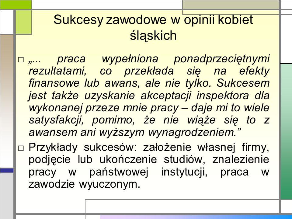 Sukcesy zawodowe w opinii kobiet śląskich... praca wypełniona ponadprzeciętnymi rezultatami, co przekłada się na efekty finansowe lub awans, ale nie t