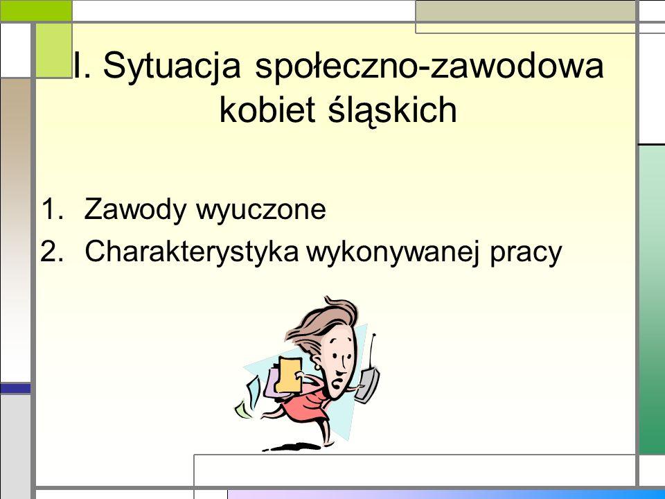 I. Sytuacja społeczno-zawodowa kobiet śląskich 1.Zawody wyuczone 2.Charakterystyka wykonywanej pracy
