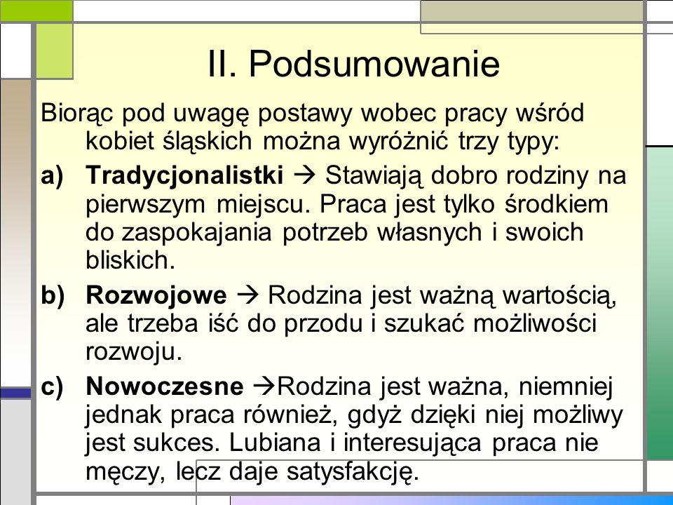 II. Podsumowanie Biorąc pod uwagę postawy wobec pracy wśród kobiet śląskich można wyróżnić trzy typy: a)Tradycjonalistki Stawiają dobro rodziny na pie