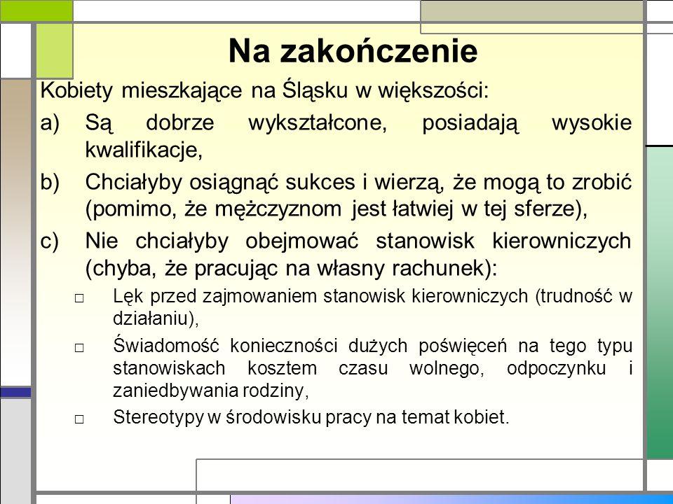 Na zakończenie Kobiety mieszkające na Śląsku w większości: a)Są dobrze wykształcone, posiadają wysokie kwalifikacje, b)Chciałyby osiągnąć sukces i wie