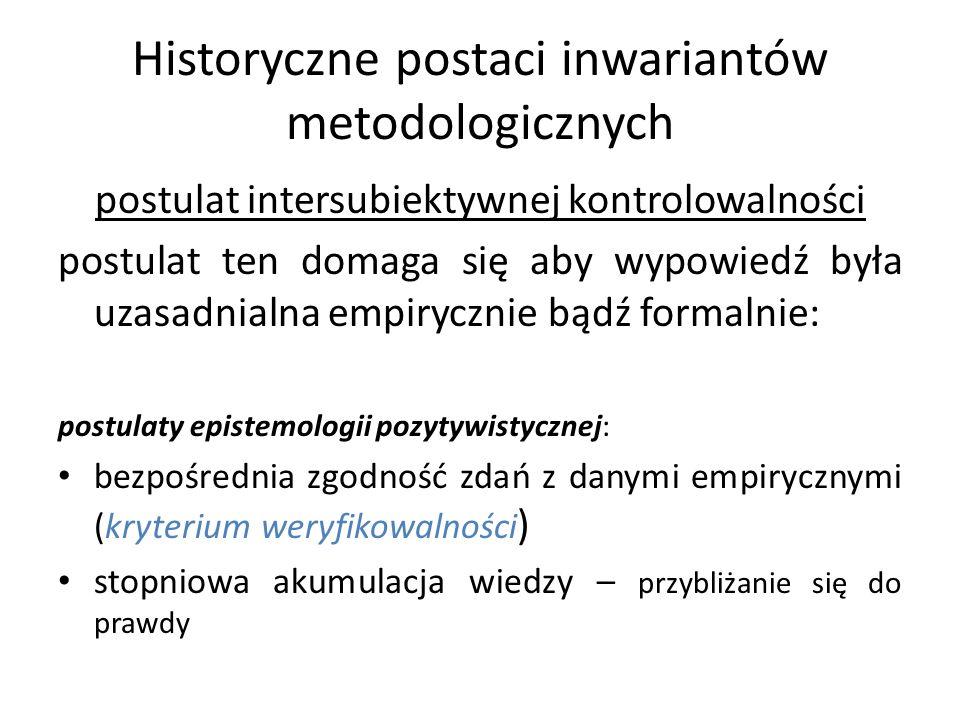 Historyczne postaci inwariantów metodologicznych postulat intersubiektywnej kontrolowalności postulat ten domaga się aby wypowiedź była uzasadnialna e