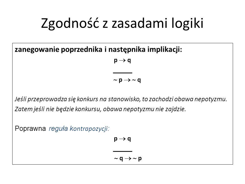 Zgodność z zasadami logiki zanegowanie poprzednika i następnika implikacji: p q _____ p q Jeśli przeprowadza się konkurs na stanowisko, to zachodzi ob