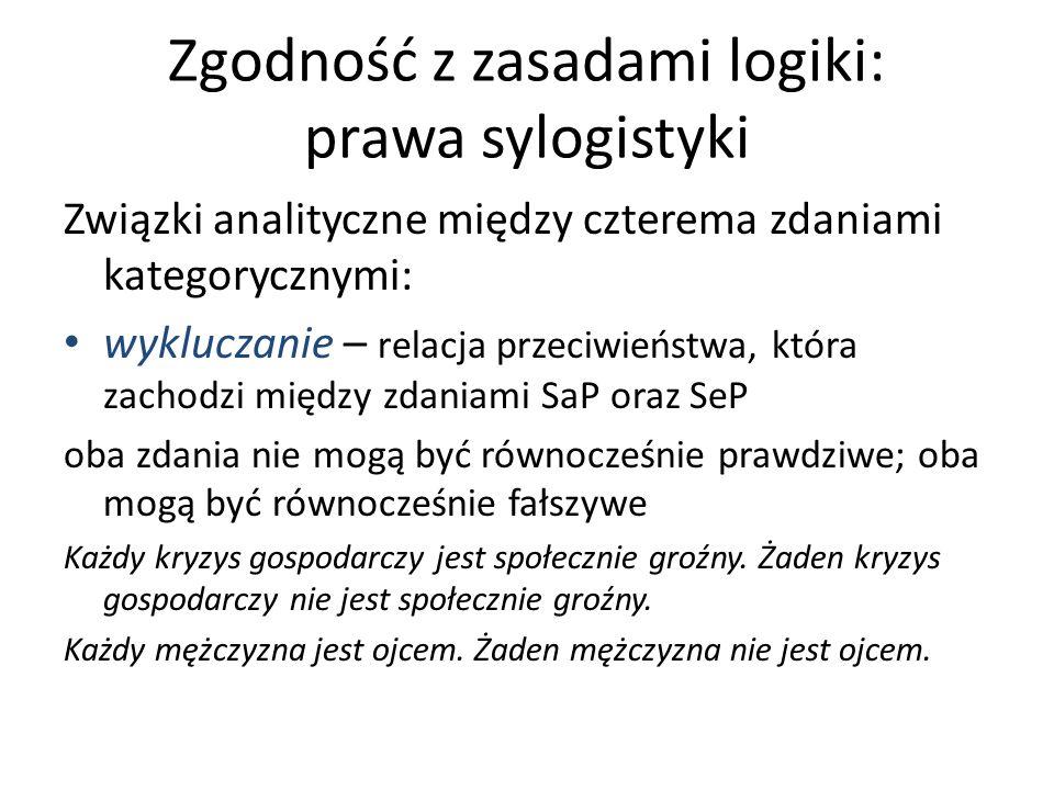 Zgodność z zasadami logiki: prawa sylogistyki Związki analityczne między czterema zdaniami kategorycznymi: wykluczanie – relacja przeciwieństwa, która