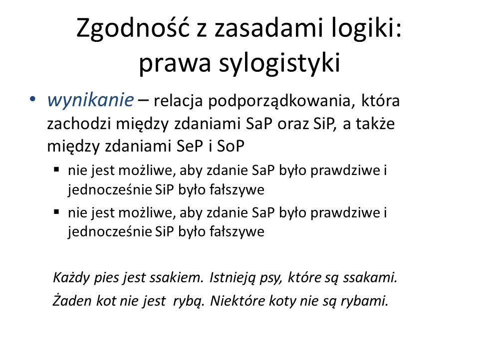 Zgodność z zasadami logiki: prawa sylogistyki wynikanie – relacja podporządkowania, która zachodzi między zdaniami SaP oraz SiP, a także między zdania