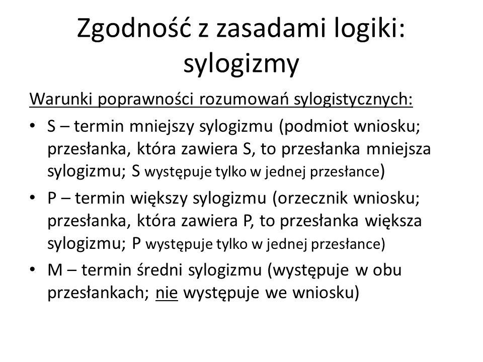 Zgodność z zasadami logiki: sylogizmy Warunki poprawności rozumowań sylogistycznych: S – termin mniejszy sylogizmu (podmiot wniosku; przesłanka, która