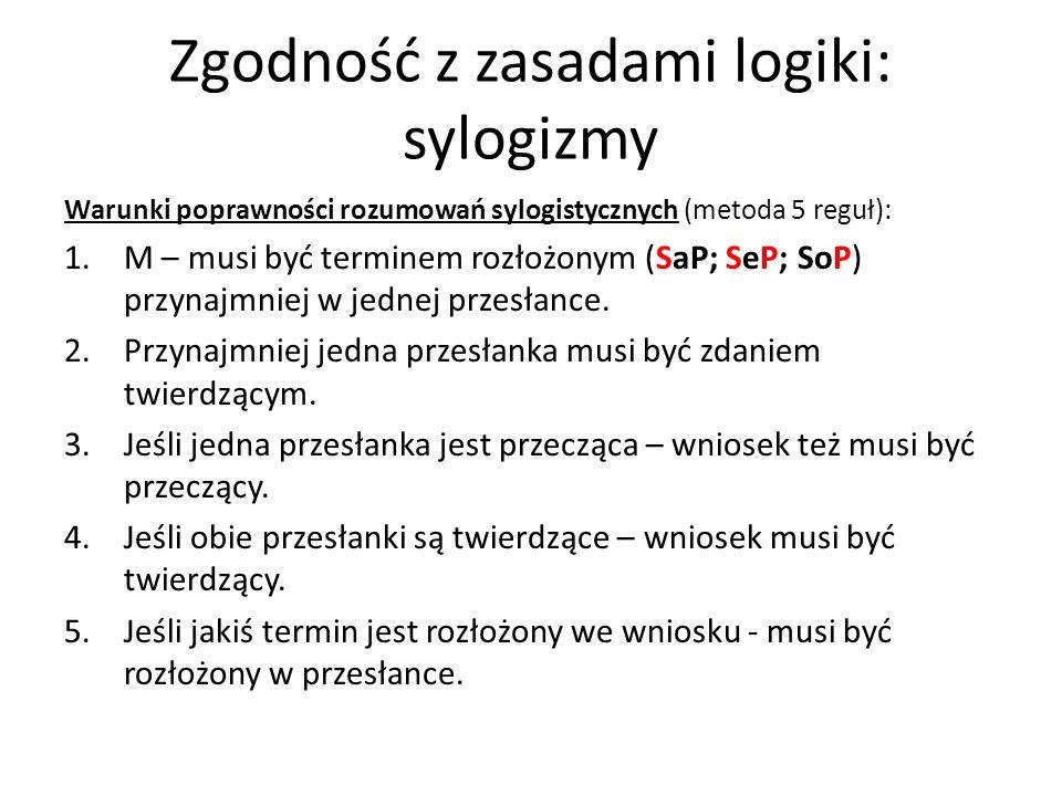 Zgodność z zasadami logiki: sylogizmy Warunki poprawności rozumowań sylogistycznych (metoda 5 reguł): 1.M – musi być terminem rozłożonym (SaP; SeP; So