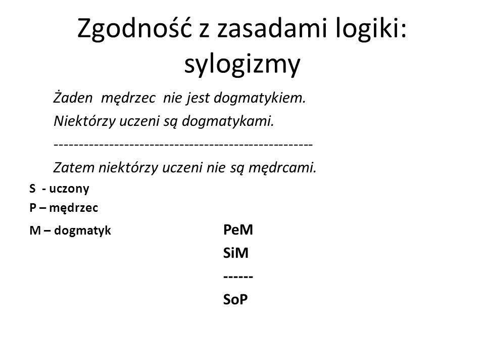 Zgodność z zasadami logiki: sylogizmy Żaden mędrzec nie jest dogmatykiem. Niektórzy uczeni są dogmatykami. -------------------------------------------