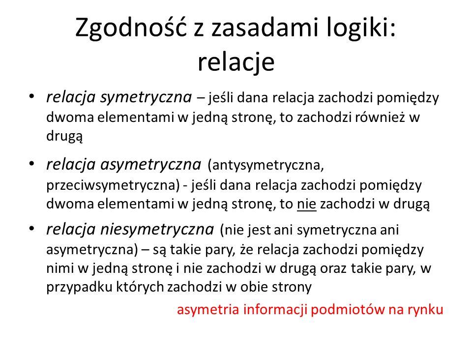 Zgodność z zasadami logiki: relacje relacja symetryczna – jeśli dana relacja zachodzi pomiędzy dwoma elementami w jedną stronę, to zachodzi również w
