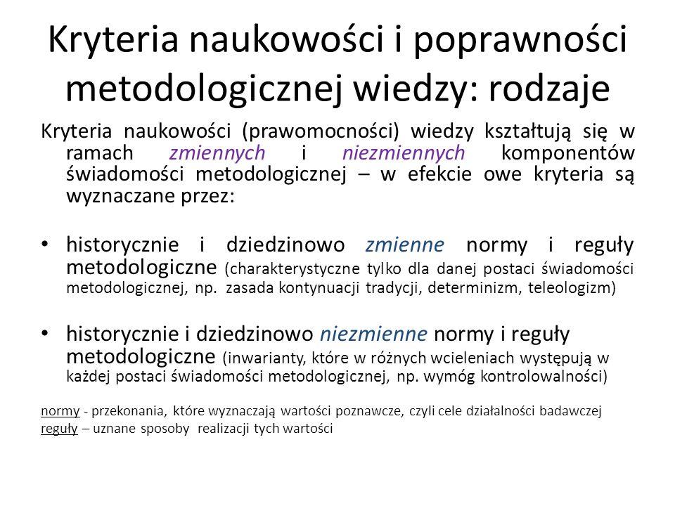 Kryteria naukowości i poprawności metodologicznej wiedzy: rodzaje Kryteria naukowości (prawomocności) wiedzy kształtują się w ramach zmiennych i niezm