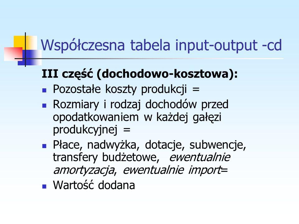 Współczesna tabela input-output -cd III część (dochodowo-kosztowa): Pozostałe koszty produkcji = Rozmiary i rodzaj dochodów przed opodatkowaniem w każ