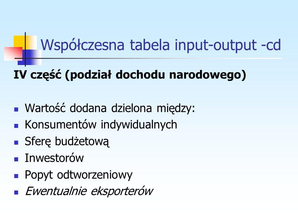 Współczesna tabela input-output -cd IV część (podział dochodu narodowego) Wartość dodana dzielona między: Konsumentów indywidualnych Sferę budżetową I