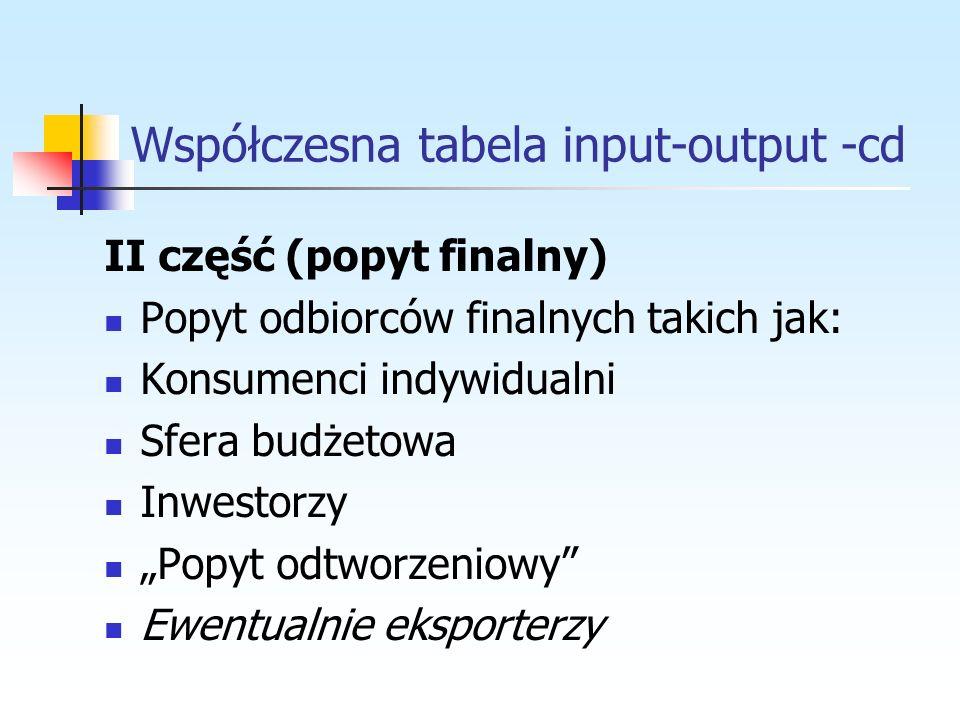 Współczesna tabela input-output -cd II część (popyt finalny) Popyt odbiorców finalnych takich jak: Konsumenci indywidualni Sfera budżetowa Inwestorzy