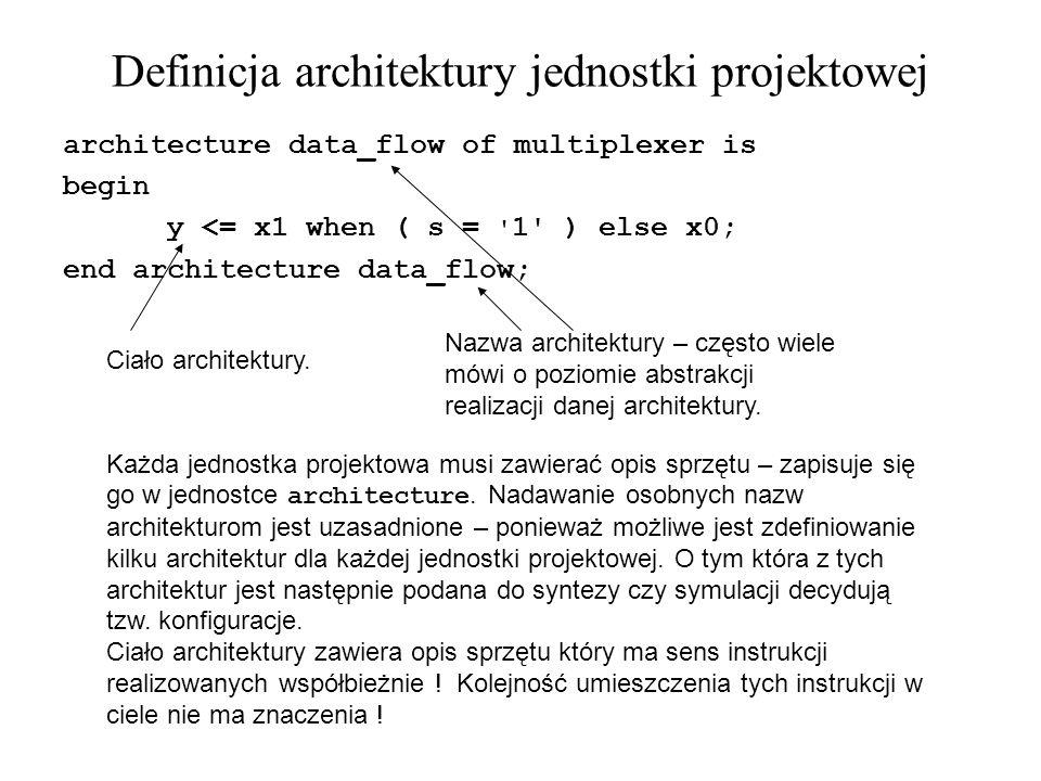 Definicja architektury jednostki projektowej Każda jednostka projektowa musi zawierać opis sprzętu – zapisuje się go w jednostce architecture. Nadawan