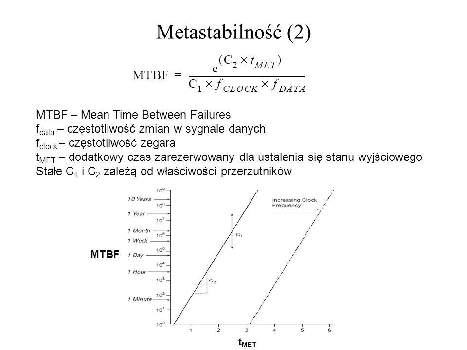 Metastabilność (2) MTBF – Mean Time Between Failures f data – częstotliwość zmian w sygnale danych f clock – częstotliwość zegara t MET – dodatkowy cz
