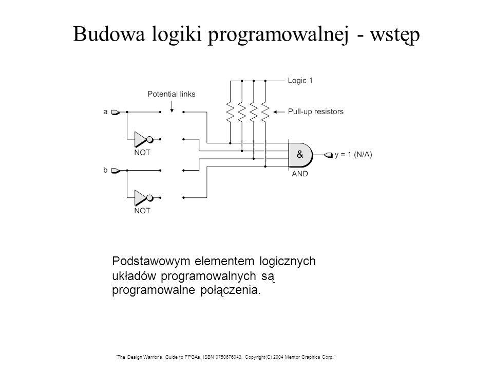 Budowa logiki programowalnej - wstęp Podstawowym elementem logicznych układów programowalnych są programowalne połączenia.