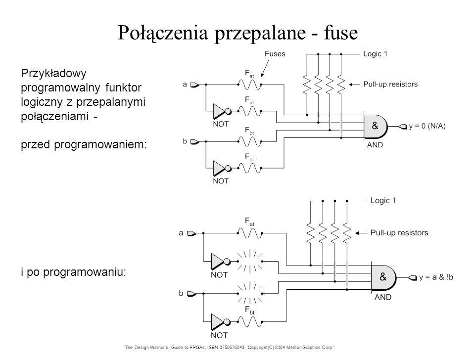 Połączenia przepalane - fuse Przykładowy programowalny funktor logiczny z przepalanymi połączeniami - przed programowaniem: i po programowaniu: