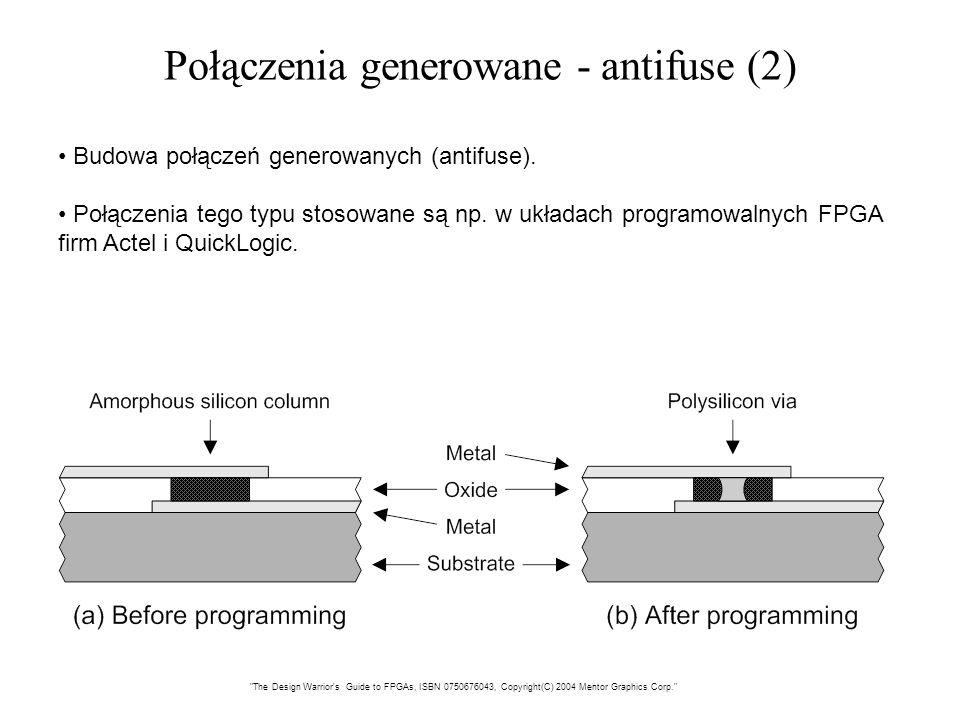 Połączenia generowane - antifuse (2) Budowa połączeń generowanych (antifuse). Połączenia tego typu stosowane są np. w układach programowalnych FPGA fi