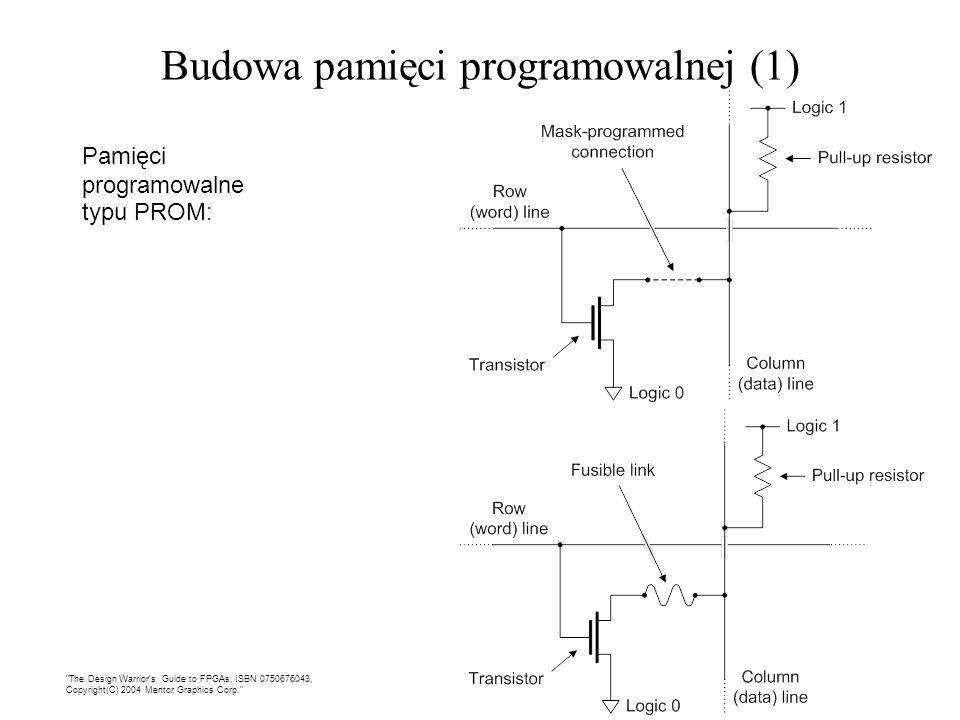 Budowa pamięci programowalnej (1) Pamięci programowalne typu PROM: