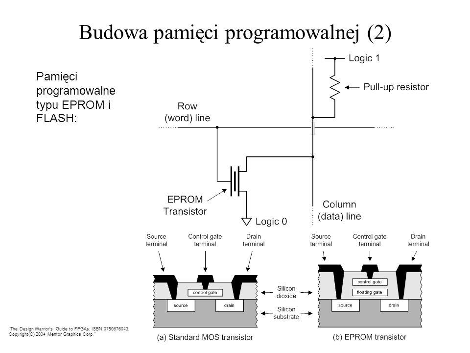 Budowa pamięci programowalnej (2) Pamięci programowalne typu EPROM i FLASH: