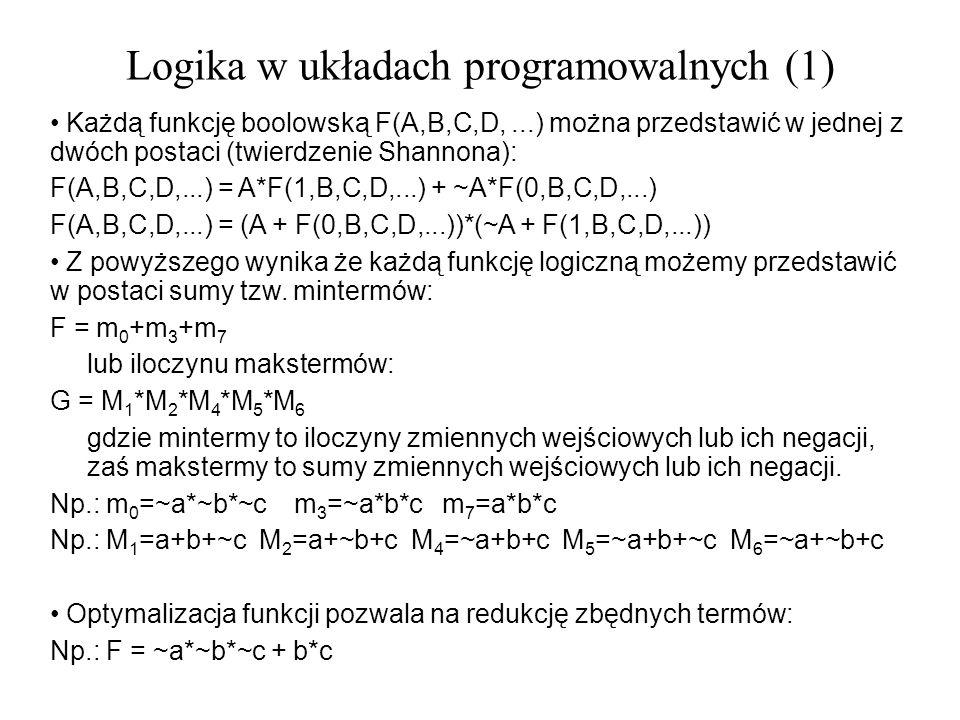 Logika w układach programowalnych (1) Każdą funkcję boolowską F(A,B,C,D,...) można przedstawić w jednej z dwóch postaci (twierdzenie Shannona): F(A,B,