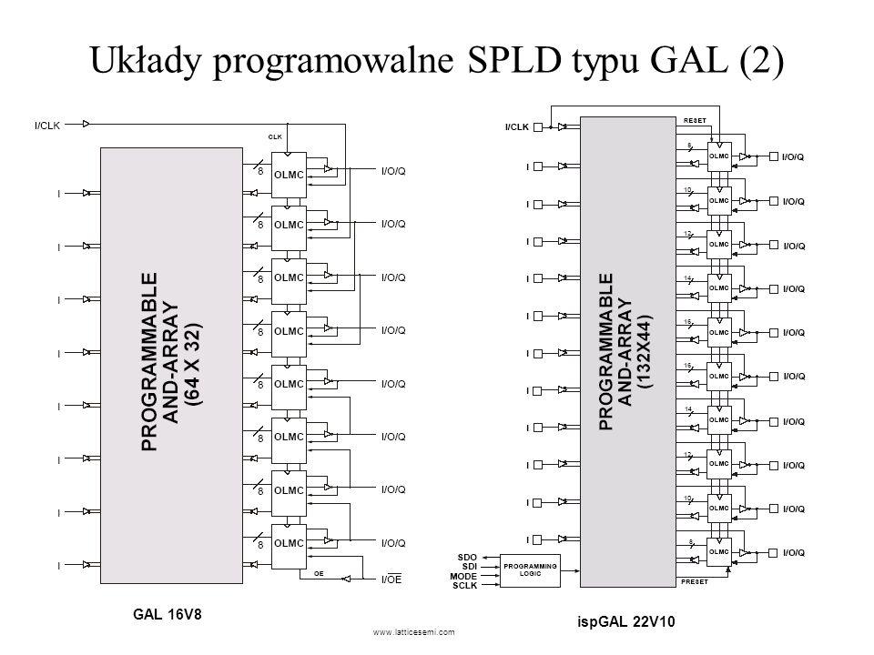Układy programowalne SPLD typu GAL (2) www.latticesemi.com GAL 16V8 ispGAL 22V10
