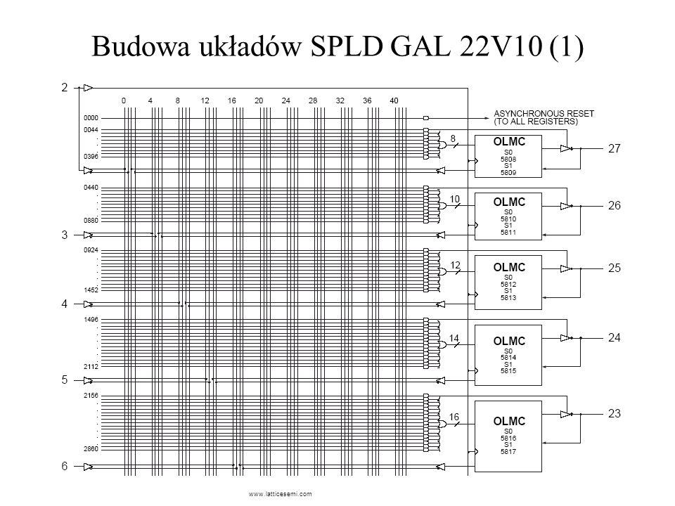 Budowa układów SPLD GAL 22V10 (1) www.latticesemi.com