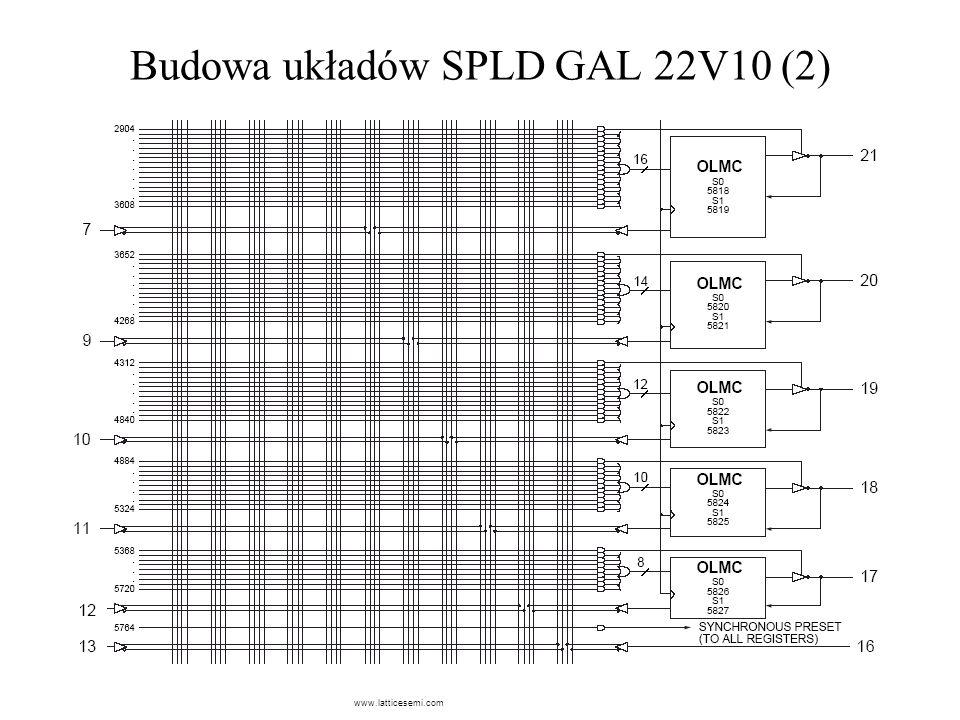 Budowa układów SPLD GAL 22V10 (2) www.latticesemi.com