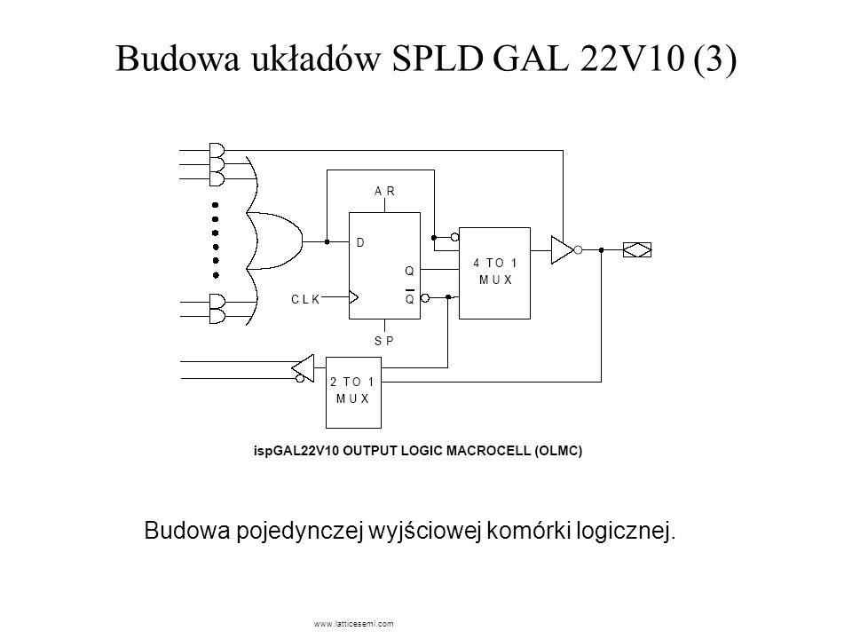 Budowa układów SPLD GAL 22V10 (3) Budowa pojedynczej wyjściowej komórki logicznej. www.latticesemi.com