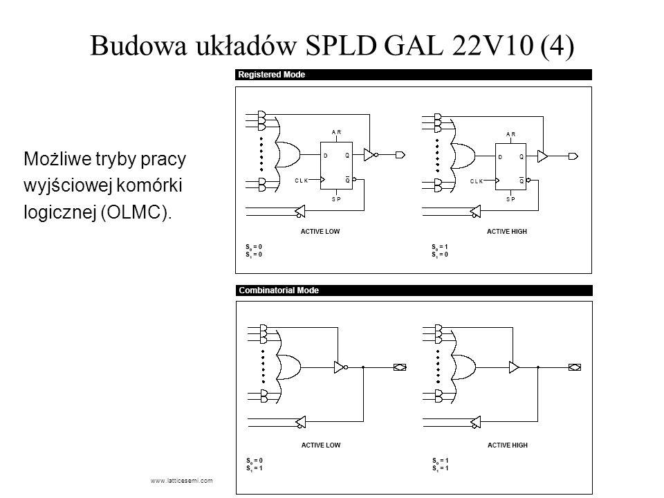 Budowa układów SPLD GAL 22V10 (4) Możliwe tryby pracy wyjściowej komórki logicznej (OLMC). www.latticesemi.com