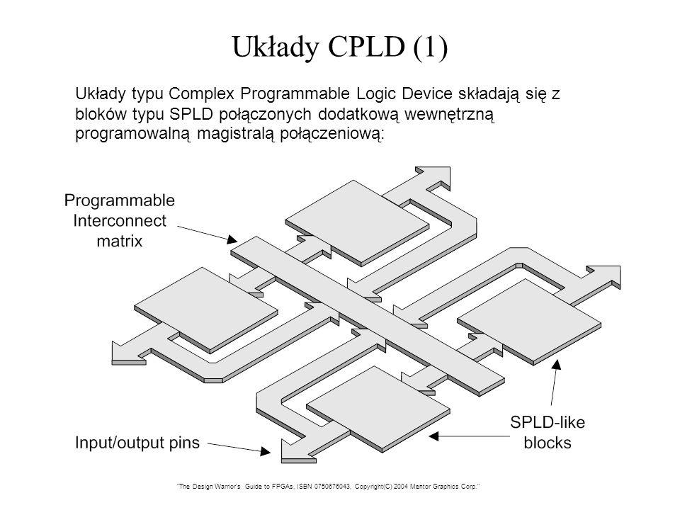 Układy CPLD (1) Układy typu Complex Programmable Logic Device składają się z bloków typu SPLD połączonych dodatkową wewnętrzną programowalną magistral