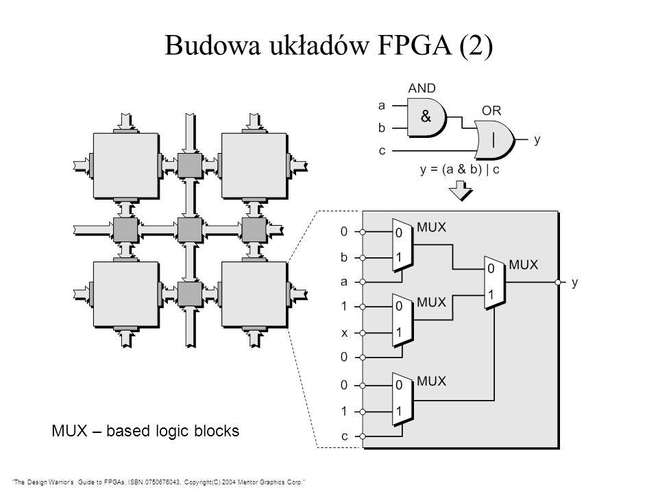 Budowa układów FPGA (2) MUX – based logic blocks