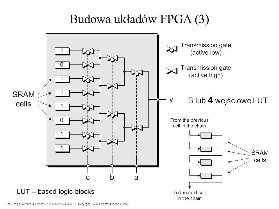 Budowa układów FPGA (3) LUT – based logic blocks 3 lub 4 wejściowe LUT
