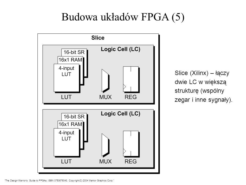 Budowa układów FPGA (5) Slice (Xilinx) – łączy dwie LC w większą strukturę (wspólny zegar i inne sygnały).