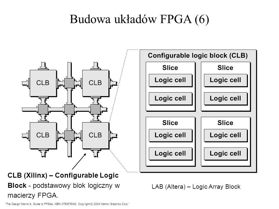 Budowa układów FPGA (6) CLB (Xilinx) – Configurable Logic Block - podstawowy blok logiczny w macierzy FPGA. LAB (Altera) – Logic Array Block