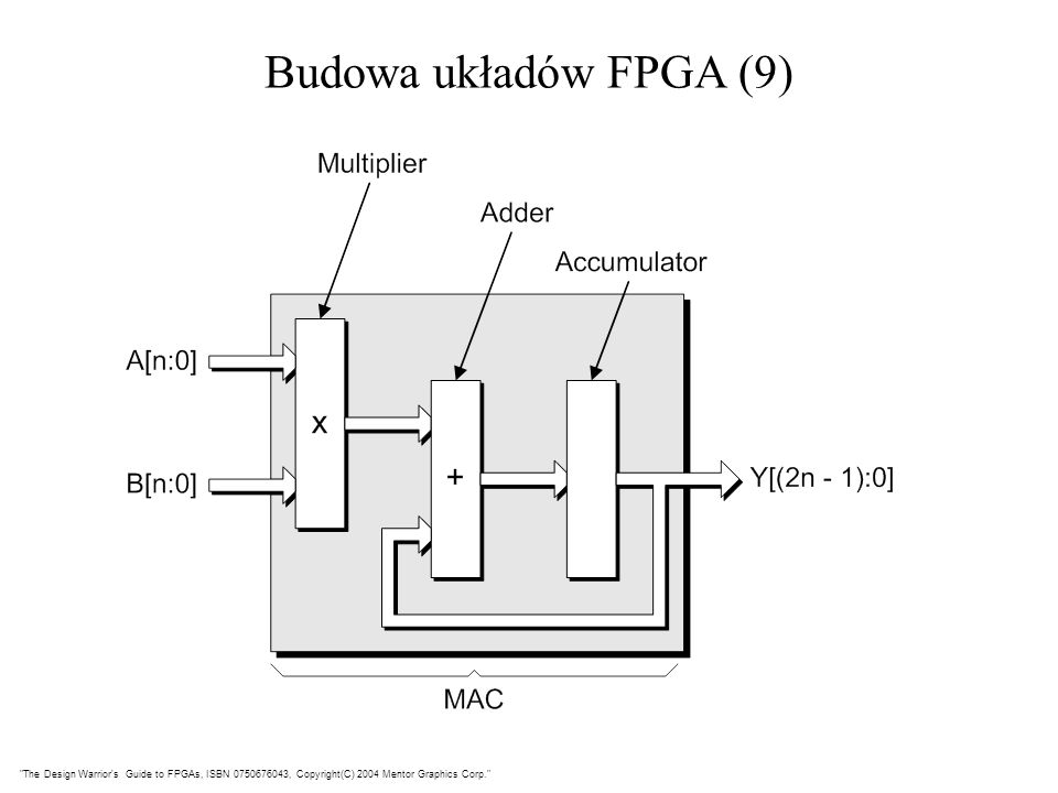 Budowa układów FPGA (9) The Design Warrior s Guide to FPGAs, ISBN 0750676043, Copyright(C) 2004 Mentor Graphics Corp.