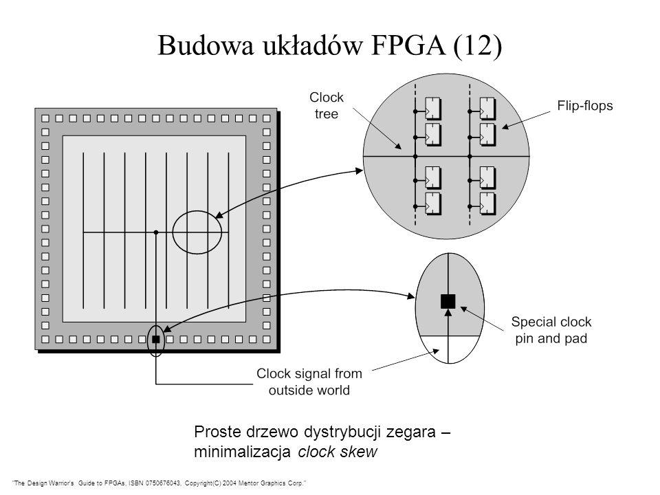 Budowa układów FPGA (12) Proste drzewo dystrybucji zegara – minimalizacja clock skew