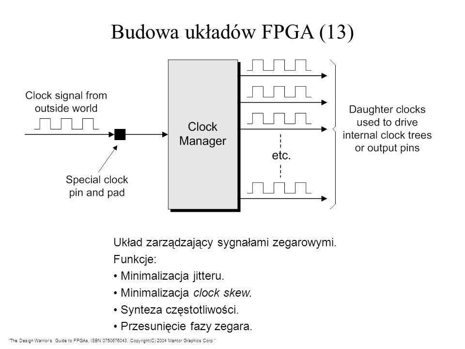 Budowa układów FPGA (13) Układ zarządzający sygnałami zegarowymi. Funkcje: Minimalizacja jitteru. Minimalizacja clock skew. Synteza częstotliwości. Pr