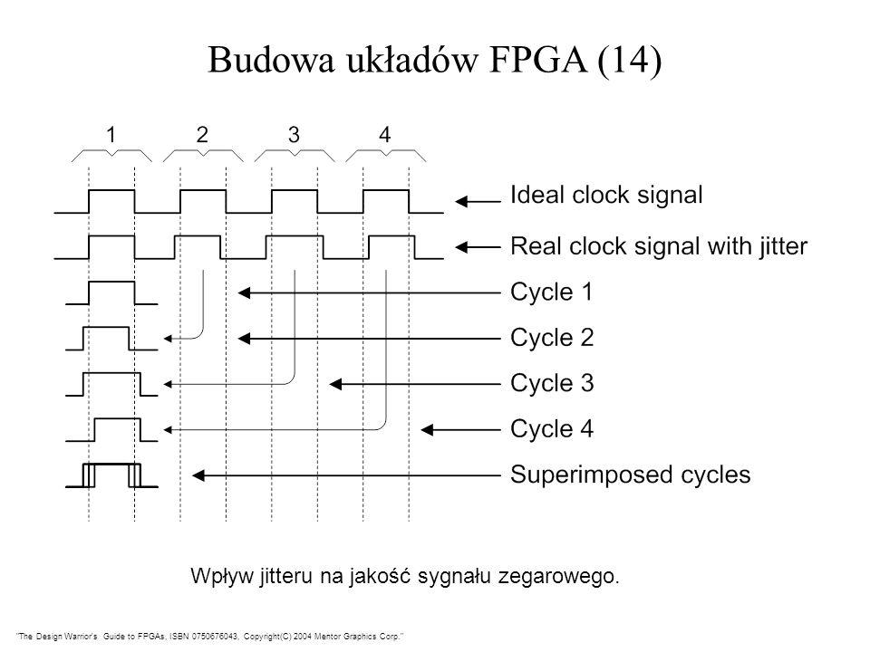 Budowa układów FPGA (14) Wpływ jitteru na jakość sygnału zegarowego.